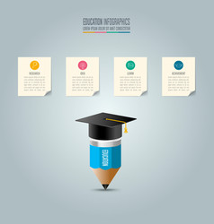 Graduation cap pencil and note pad with timeline vector