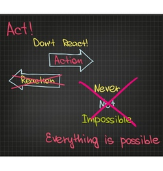 Action everything is possible vector
