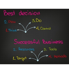 Best decision successful business vector