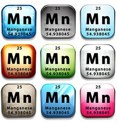 The chemical element manganese vector