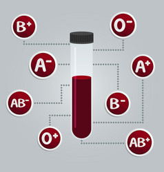 blood types test tube with blood vector image