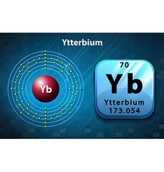 Flashcard of ytterbium atom vector