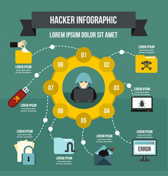 Hacker infographic concept flat style vector