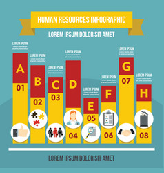 Human resources infographic concept flat style vector