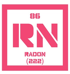 Radon chemical element vector