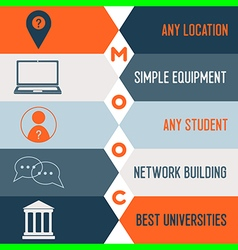 mooc icons vector image