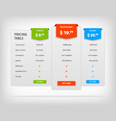 Pricing table template comparison chart for vector