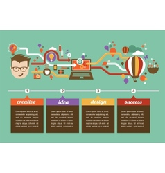 Design creative idea and innovation infographic vector
