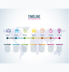 Timeline infographic world business progress years vector