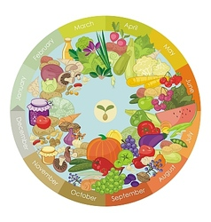 Vegan Calendar vector image vector image