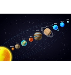 Solar system astronomy banner vector