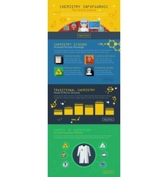 Chemistry infographics layout vector