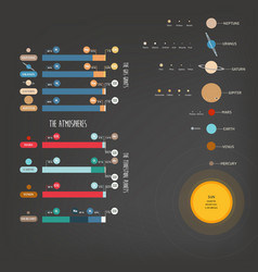 atmospheres of the solar system vector image