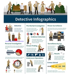Spy flat infographics vector