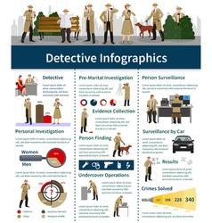 Spy flat infographics vector
