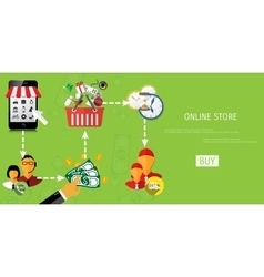 Online shopping concept vector