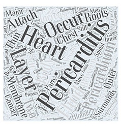 What is pericarditis word cloud concept vector