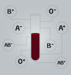 Blood types test tube with blood vector
