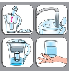 Icons used for filter jugs set vector