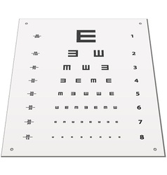 Snellen eye test chart vector image