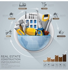 Global real estate and construction infographic vector