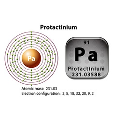 Symbol and electron diagram for protactinium vector