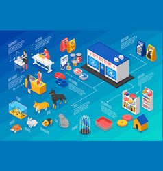 isometric pet shop horizontal background vector image vector image