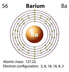Symbol and electron diagram for barium vector