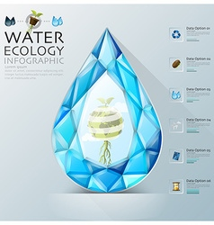 Water drop three dimension polygon ecology and vector