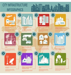 City infrastructure infographics vector