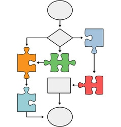 Flowchart puzzle process management solution chart vector
