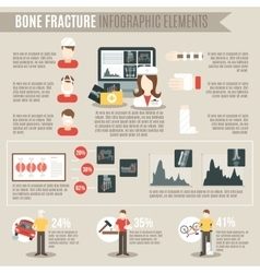 Fracture bone infographics vector