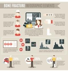 Fracture Bone Infographics vector image