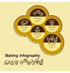 Sweetness and baking infographic doodle vector