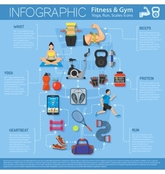 Fitness and Gym Infographics vector image vector image