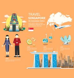 Singapore landmarks map for traveling vector