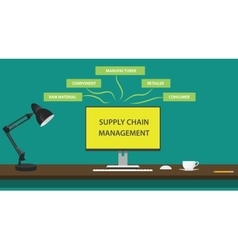 Supply chain management on top of the vector