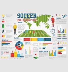 Infographic for soccer football world game vector