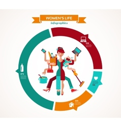 Super mom - infographic of multitasking mother vector