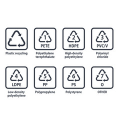 plastic recycling symbols vector image vector image