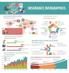 Insurance infographics set vector