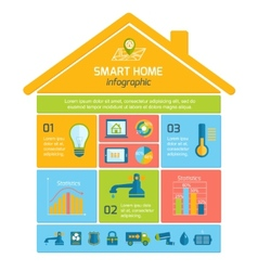 Smart home automation technology infographics vector