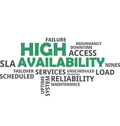 Word cloud high availability vector