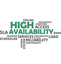 word cloud high availability vector image