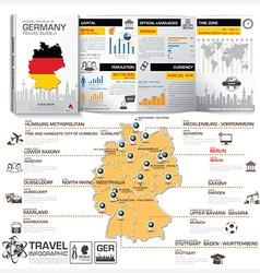 Federal republic of germany travel guide book vector