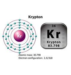 Symbol and electron diagram for Krypton vector image