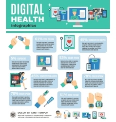 Digital Health Infographics vector image