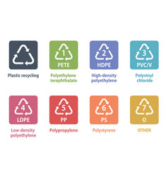 plastic recycling symbol vector image vector image