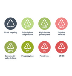 plastic recycling icons vector image vector image