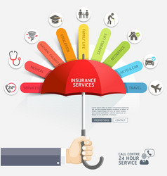 insurance protection services design template vector image